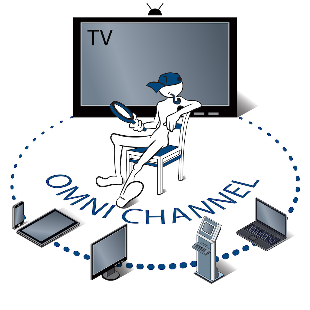 omni-channel concept, multichannel retailing technology.